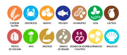 iconos-alergenos
